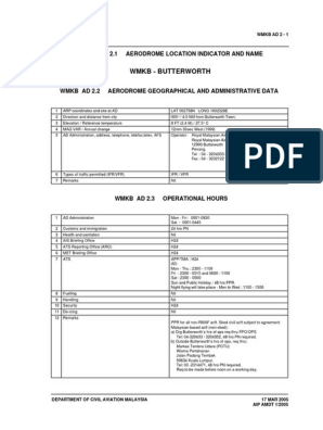 WMKB Butterworth | Air Traffic Control | Aeronautics