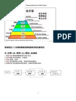 学思达教学法具体操作-阅读笔记与案例 (1).pdf