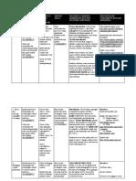forwardplanningdocument