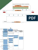 Mapa de Procesos de La Estrategia Familiar Acompañante.docxPPPPP