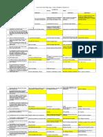 SimulaciónPreguntasCURSO FTSLS_Ecopetrol