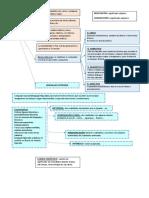 resumen lengua.pdf