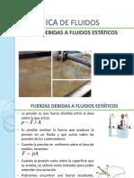 Fuerzas de fluidos estáticos