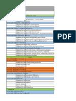 Funcionarios MPP 2017
