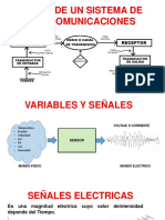 Presentacion Com Analoga