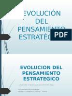 EVOLUCION DEL PENSAMIENTO ESTRATEGICO