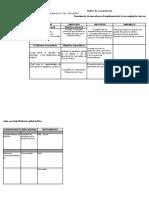 Matriz de Consistencia Tesis Diederich2