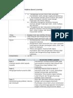 Model PembelajaranProblem Based Learning Asep Kurniawan