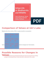 how can urban life affect biodiversity-