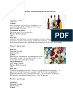Tipos de Drogas Más Importantes y Sus Efectos