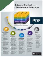 COSO Internal Control Principles.pdf