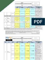 ANE03 Anexo Entidades Financieras Pagadoras y Estructura de Cuentas v29.pdf