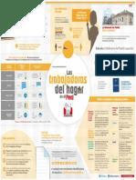 Infografia Trabajadora Del Hogar Peru