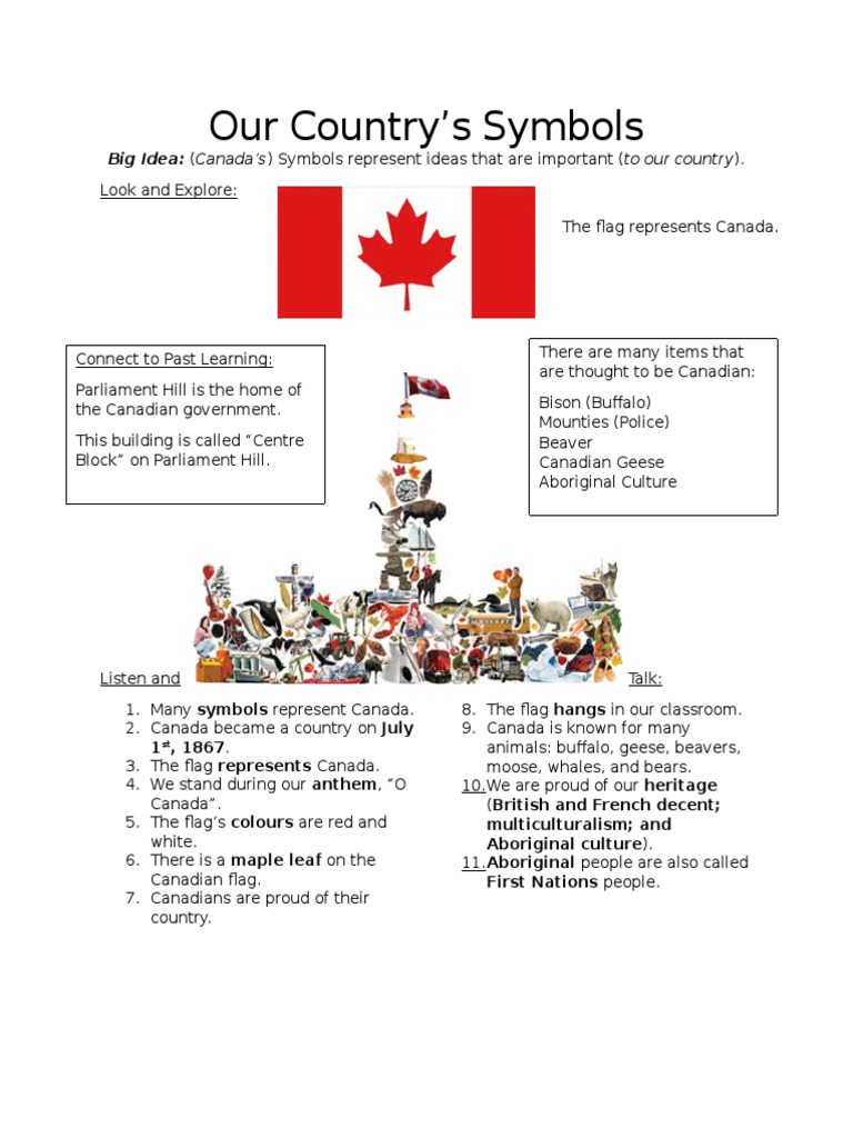 Our country symbols american bison canada biocorpaavc