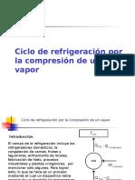 CICLO REFRIGERACIÓN.ppt