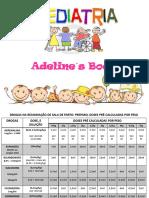 Pediatria- Neonatologia