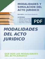 Modalidades y Simulacion Del Acto Juridico
