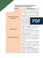 Cuadro Comparativo de Los Diferentes Enfoques Y Teorías Aplicadas de La Inteligencia