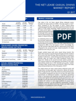 2017 Q1 Net Lease Casual Dining Report    The Boulder Group