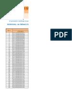Catalogo de Bienes CUBSO OSCE.xlsx