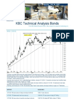 JUL 26 KBC Technical Analysis Bond