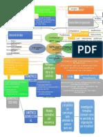 Fundamento Teórico de Las Relaciones Públicas - Copia