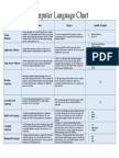 computer language pdf