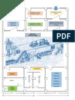 Ejemplo de Planos para una empresa industrial