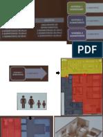 Analisis Departamento 100 m2