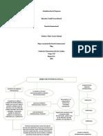 Derecho internacional SEBAS.pdf
