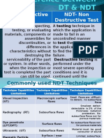 Difference Between DT & NDT