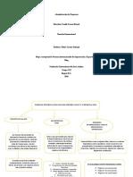 Normas Internacionales de Importacion y Exportacion. SEBAS