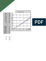 4º Práctico -1º Gráfico