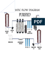 Schematic Diagram Purified
