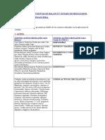 Clasificación  Cuentas EFFF