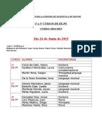 Tribunales Prueba Matrícula de Honor 2015
