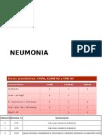 criterios de clasificacion y tratamiento.pptx