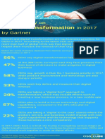 CEOs Survey on Digital Transformation in 2017 by Gartner
