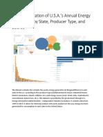 data visualization project amit shirsat 2