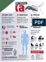 Leaflet Zika