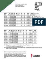 BETTIS_RPC.pdf