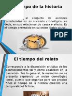 EL TIEMPO.ppt