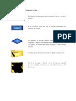 Simbología Utilizada en Los Diagramas de Flujo
