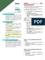 Résumé Droit Notarial S5