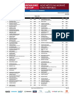 Entries list Nove Mesto Na Morave/CZE - 2017 UCI XCO World Cup
