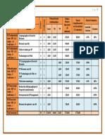 M21 Télécom-Reseaux Telecom-2.pdf