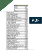 lista pvp fitoterapiaPANDA.pdf