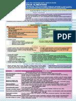 Alergia alimentara.pdf