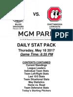 5.18.17 vs. CHA Stat Pack