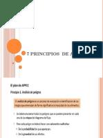 7 Principios de Appcc